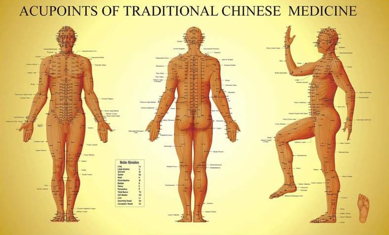 Acupressure Points Male